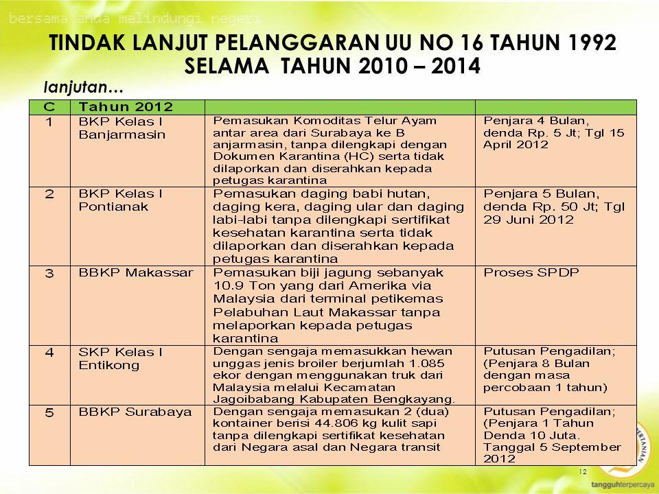 12 TINDAK LANJUT PELANGGARAN UU NO 16 TAHUN 1992 SELAMA TAHUN 2010 – 2014 lanjutan…