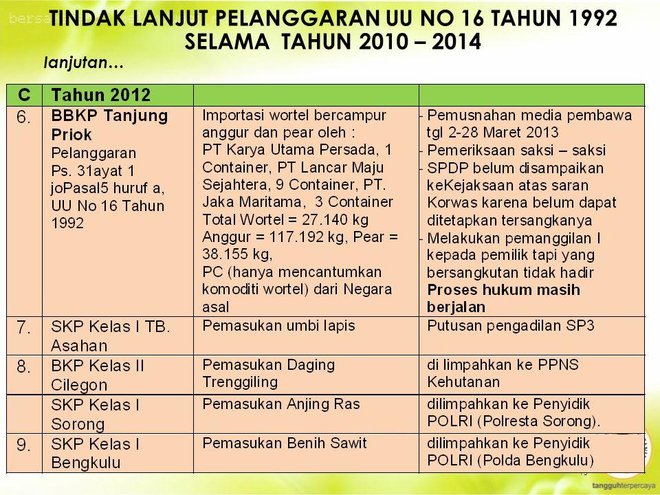 13 TINDAK LANJUT PELANGGARAN UU NO 16 TAHUN 1992 SELAMA TAHUN 2010 – 2014 lanjutan…
