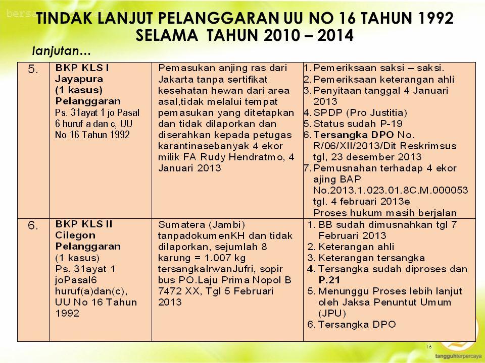 16 TINDAK LANJUT PELANGGARAN UU NO 16 TAHUN 1992 SELAMA TAHUN 2010 – 2014 lanjutan…