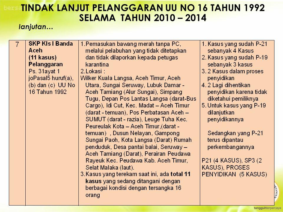 17 TINDAK LANJUT PELANGGARAN UU NO 16 TAHUN 1992 SELAMA TAHUN 2010 – 2014 lanjutan…