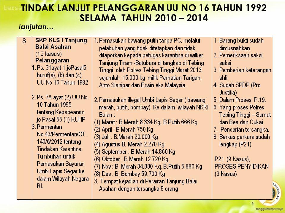 18 TINDAK LANJUT PELANGGARAN UU NO 16 TAHUN 1992 SELAMA TAHUN 2010 – 2014 lanjutan…