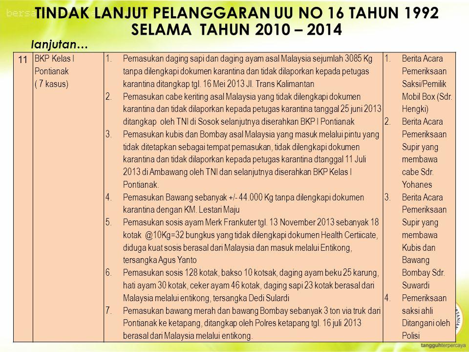 20 TINDAK LANJUT PELANGGARAN UU NO 16 TAHUN 1992 SELAMA TAHUN 2010 – 2014 lanjutan… 11 BKP Kelas I Pontianak ( 7 kasus) 1.Pemasukan daging sapi dan daging ayam asal Malaysia sejumlah 3085 Kg tanpa dilengkapi dokumen karantina dan tidak dilaporkan kepada petugas karantina ditangkap tgl.
