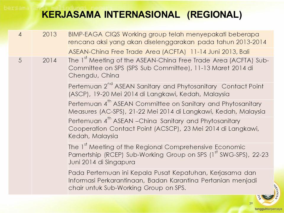 39 KERJASAMA INTERNASIONAL (REGIONAL) 42013BIMP-EAGA CIQS Working group telah menyepakati beberapa rencana aksi yang akan diselenggarakan pada tahun 2013-2014 ASEAN-China Free Trade Area (ACFTA) 11-14 Juni 2013, Bali 52014The 1 st Meeting of the ASEAN-China Free Trade Area (ACFTA) Sub- Committee on SPS (SPS Sub Committee), 11-13 Maret 2014 di Chengdu, China Pertemuan 2 nd ASEAN Sanitary and Phytosanitary Contact Point (ASCP), 19-20 Mei 2014 di Langkawi, Kedah, Malaysia Pertemuan 4 th ASEAN Committee on Sanitary and Phytosanitary Measures (AC-SPS), 21-22 Mei 2014 di Langkawi, Kedah, Malaysia Pertemuan 4 th ASEAN –China Sanitary and Phytosanitary Cooperation Contact Point (ACSCP), 23 Mei 2014 di Langkawi, Kedah, Malaysia The 1 st Meeting of the Regional Comprehensive Economic Parnertship (RCEP) Sub-Working Group on SPS (1 st SWG-SPS), 22-23 Juni 2014 di Singapura Pada Pertemuan ini Kepala Pusat Kepatuhan, Kerjasama dan Informasi Perkarantinaan, Badan Karantina Pertanian menjadi chair untuk Sub-Working Group on SPS.