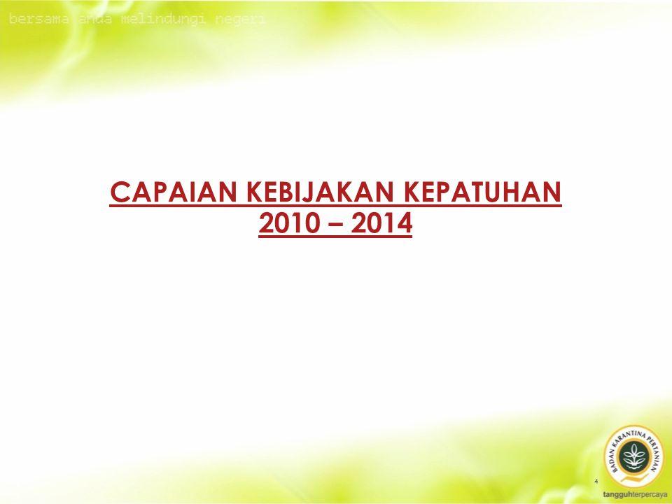 CAPAIAN KEBIJAKAN KEPATUHAN 2010 – 2014 4