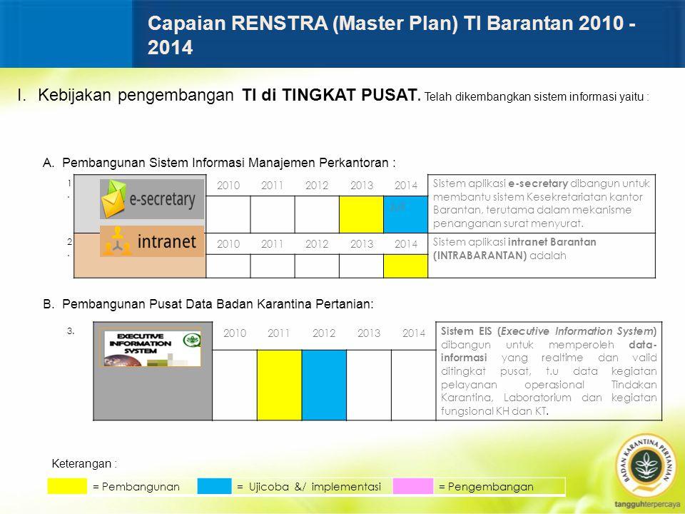 Capaian RENSTRA (Master Plan) TI Barantan 2010 - 2014 I.Kebijakan pengembangan TI di TINGKAT PUSAT.