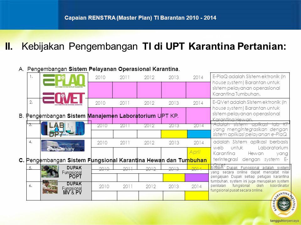 Capaian RENSTRA (Master Plan) TI Barantan 2010 - 2014 II.