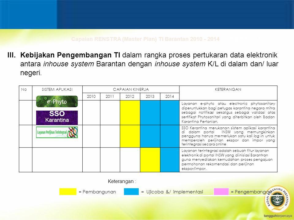 Capaian RENSTRA (Master Plan) TI Barantan 2010 - 2014 III.