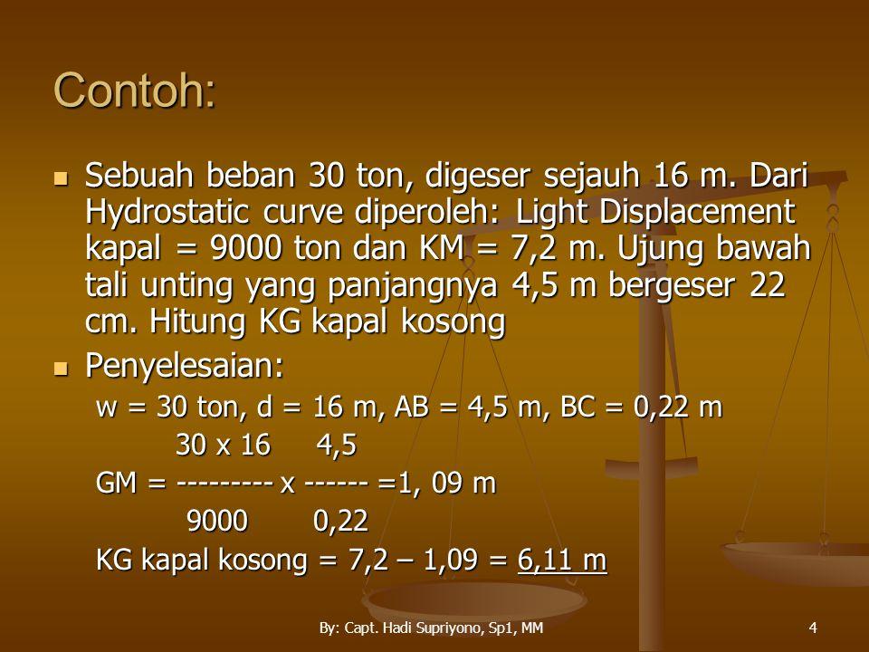 By: Capt.Hadi Supriyono, Sp1, MM4 Contoh: Sebuah beban 30 ton, digeser sejauh 16 m.