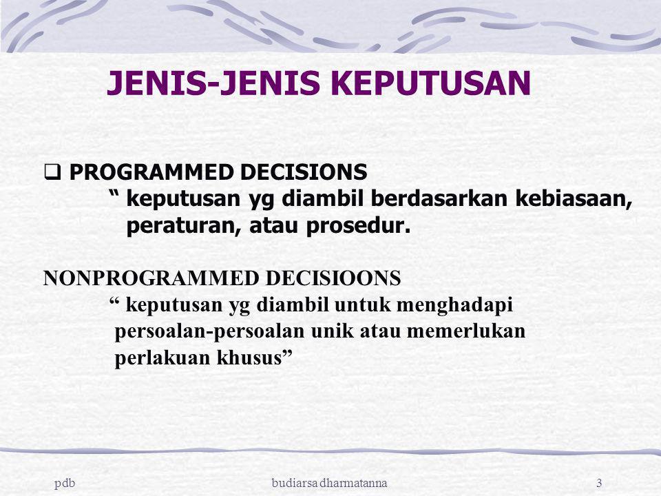 pdbbudiarsa dharmatanna3 JENIS-JENIS KEPUTUSAN  PROGRAMMED DECISIONS keputusan yg diambil berdasarkan kebiasaan, peraturan, atau prosedur.