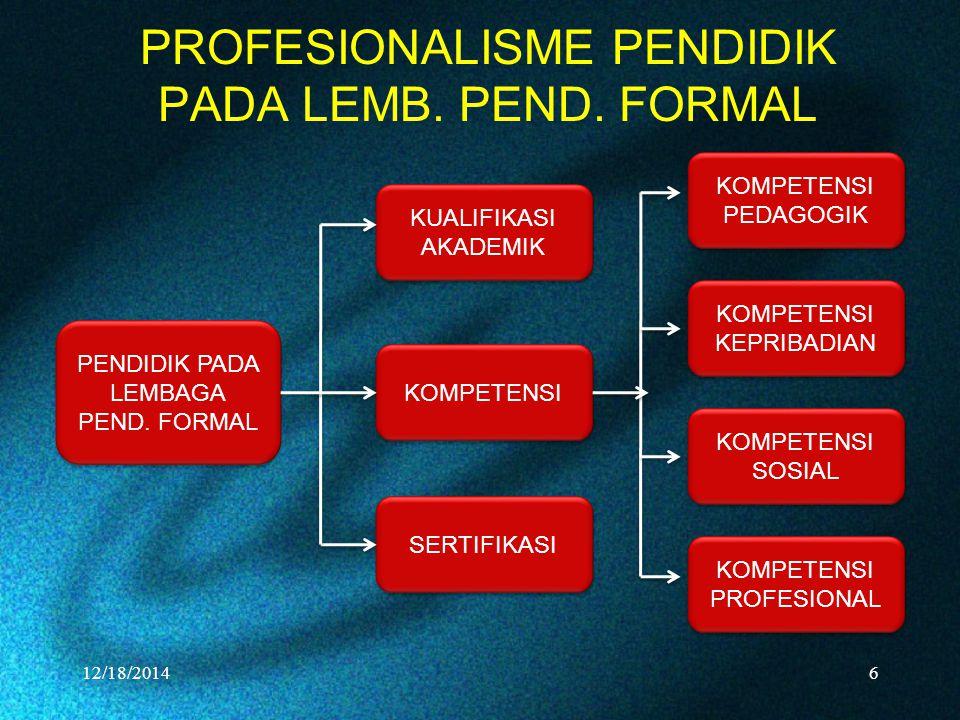 PROFESIONALISME PENDIDIK PADA LEMB. PEND. FORMAL 12/18/20146 PENDIDIK PADA LEMBAGA PEND. FORMAL PENDIDIK PADA LEMBAGA PEND. FORMAL KOMPETENSI PROFESIO