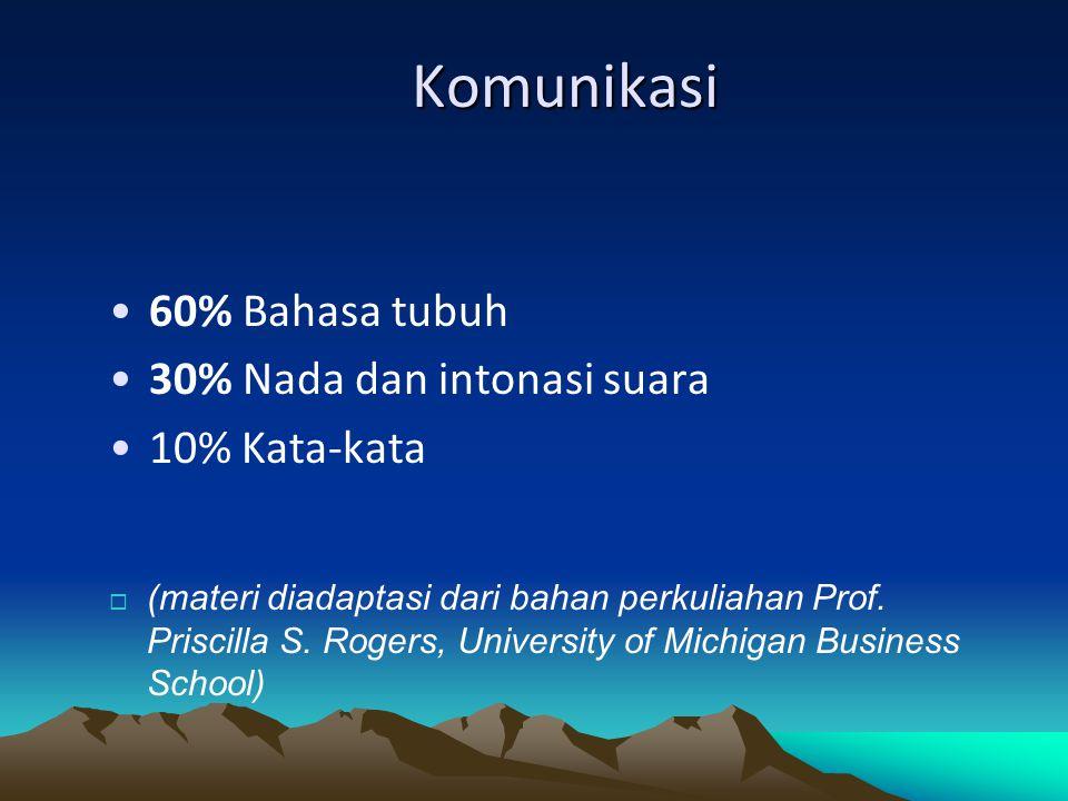Komunikasi 60% Bahasa tubuh 30% Nada dan intonasi suara 10% Kata-kata  (materi diadaptasi dari bahan perkuliahan Prof. Priscilla S. Rogers, Universit