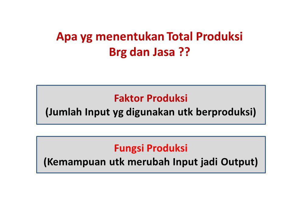 Apa yg menentukan Total Produksi Brg dan Jasa .