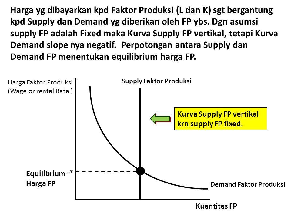 Harga yg dibayarkan kpd Faktor Produksi (L dan K) sgt bergantung kpd Supply dan Demand yg diberikan oleh FP ybs.