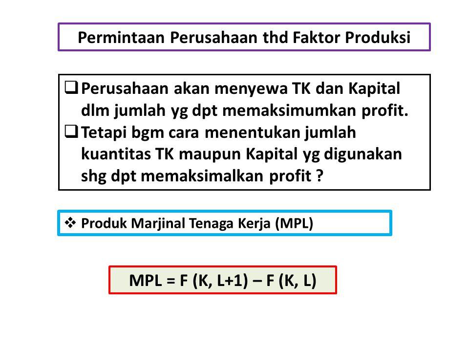  Perusahaan akan menyewa TK dan Kapital dlm jumlah yg dpt memaksimumkan profit.