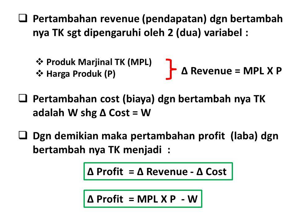  Pertambahan revenue (pendapatan) dgn bertambah nya TK sgt dipengaruhi oleh 2 (dua) variabel :  Produk Marjinal TK (MPL)  Harga Produk (P) Δ Revenue = MPL X P  Pertambahan cost (biaya) dgn bertambah nya TK adalah W shg Δ Cost = W  Dgn demikian maka pertambahan profit (laba) dgn bertambah nya TK menjadi : Δ Profit = Δ Revenue - Δ Cost Δ Profit = MPL X P - W