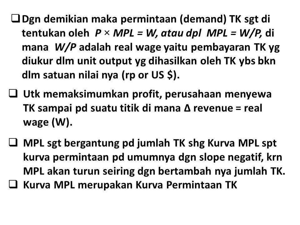  Dgn demikian maka permintaan (demand) TK sgt di tentukan oleh P × MPL = W, atau dpl MPL = W/P, di mana W/P adalah real wage yaitu pembayaran TK yg diukur dlm unit output yg dihasilkan oleh TK ybs bkn dlm satuan nilai nya (rp or US $).