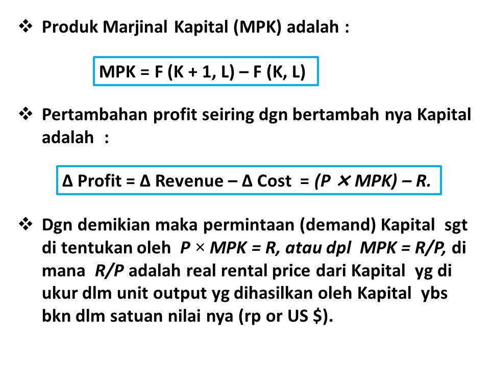  Produk Marjinal Kapital (MPK) adalah : MPK = F (K + 1, L) – F (K, L)  Pertambahan profit seiring dgn bertambah nya Kapital adalah : Δ Profit = Δ Revenue – Δ Cost = (P × MPK) – R.