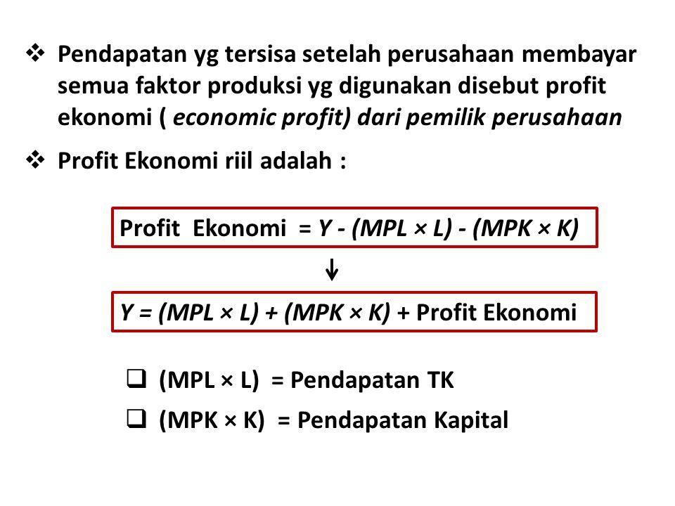  Pendapatan yg tersisa setelah perusahaan membayar semua faktor produksi yg digunakan disebut profit ekonomi ( economic profit) dari pemilik perusahaan  Profit Ekonomi riil adalah : Profit Ekonomi = Y - (MPL × L) - (MPK × K) Y = (MPL × L) + (MPK × K) + Profit Ekonomi  (MPL × L) = Pendapatan TK  (MPK × K) = Pendapatan Kapital