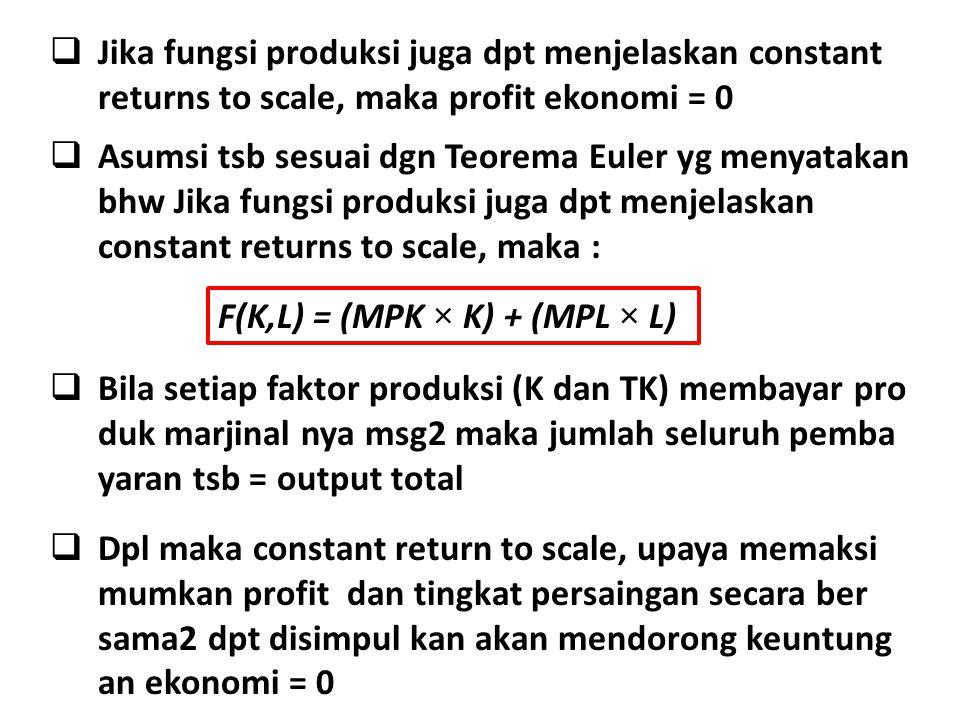  Jika fungsi produksi juga dpt menjelaskan constant returns to scale, maka profit ekonomi = 0  Asumsi tsb sesuai dgn Teorema Euler yg menyatakan bhw Jika fungsi produksi juga dpt menjelaskan constant returns to scale, maka : F(K,L) = (MPK × K) + (MPL × L)  Bila setiap faktor produksi (K dan TK) membayar pro duk marjinal nya msg2 maka jumlah seluruh pemba yaran tsb = output total  Dpl maka constant return to scale, upaya memaksi mumkan profit dan tingkat persaingan secara ber sama2 dpt disimpul kan akan mendorong keuntung an ekonomi = 0