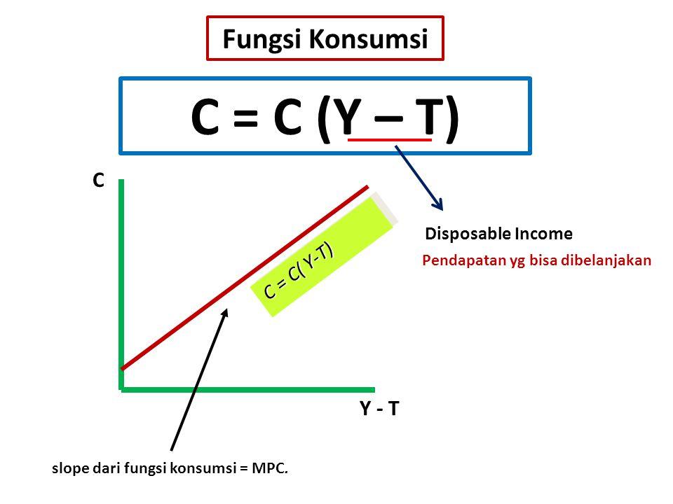 Fungsi Konsumsi C = C (Y – T) Disposable Income Pendapatan yg bisa dibelanjakan C Y - T slope dari fungsi konsumsi = MPC.