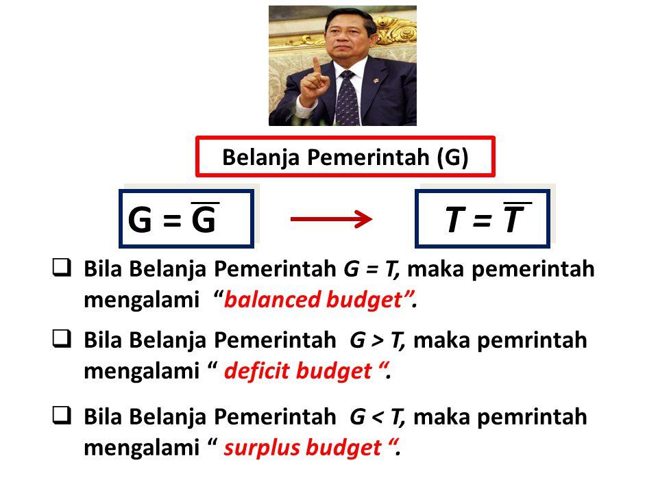 Belanja Pemerintah (G) T = T G = G  Bila Belanja Pemerintah G = T, maka pemerintah mengalami balanced budget .