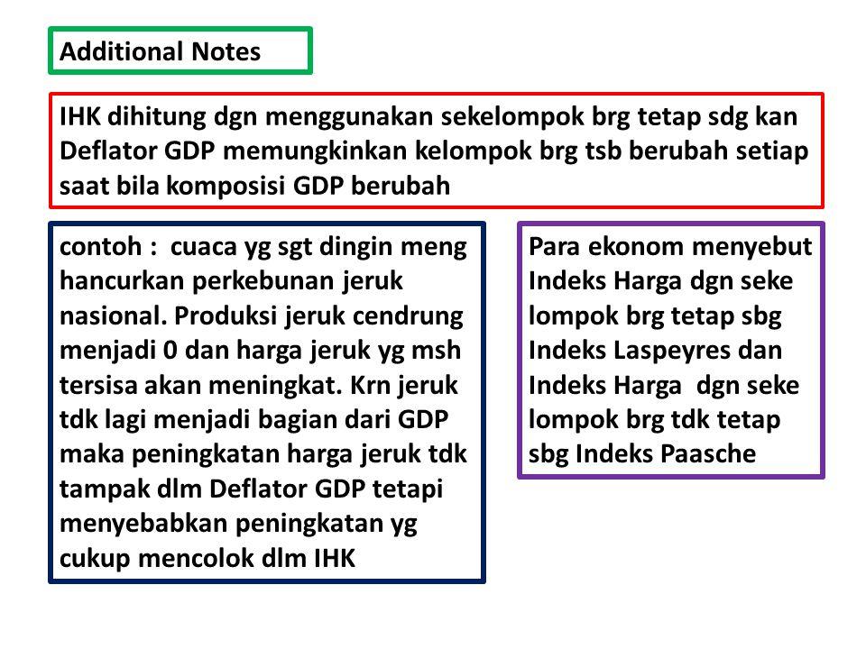 Additional Notes IHK dihitung dgn menggunakan sekelompok brg tetap sdg kan Deflator GDP memungkinkan kelompok brg tsb berubah setiap saat bila komposisi GDP berubah contoh : cuaca yg sgt dingin meng hancurkan perkebunan jeruk nasional.