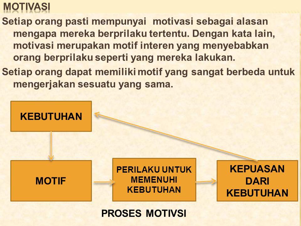 Keanggotaan dalam berbagai kelompok akan bergantung pada banyak hal, yaitu ; 1. Keakraban satu sama lain, 2. Kepentingan bersama. 3. Pekerjaan serupa.