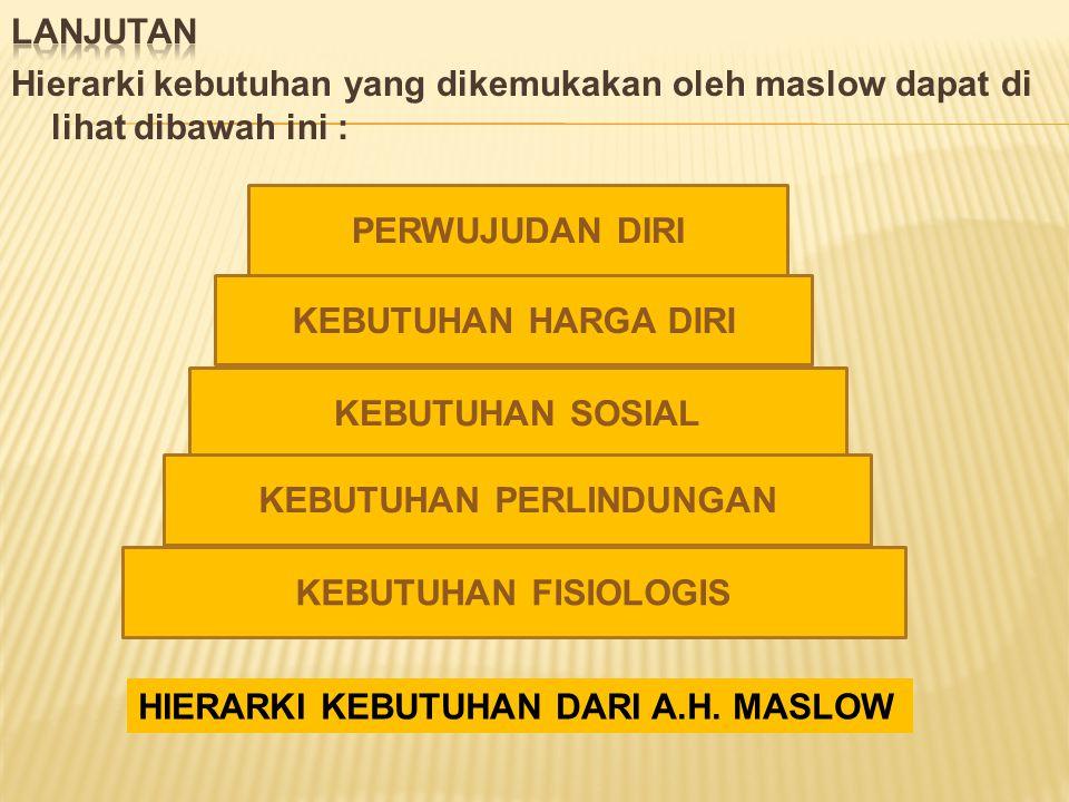 kebutuhan karyawan beserta jenjangnya dapat ditentukan atas dasar penemuan Abraham H. Maslow (seorang ahli psikologi) tentang kebutuhan manusia. Menur