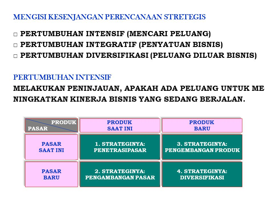 PERTUMBUHAN INTEGRATIF □ INTEGRASI KE BELAKANG ( BACKWARD INTEGRATION ) □ INTEGRASI KE DEPAN ( FORWARD INTEGRATION ) □ INTEGRASI HORIZONTAL ( HORIZONTAL INTEGRATION ) PERTUMBUHAN DIVERISIFIKASI □ ADA PELUANG MENARIK DILUAR BISNIS □ MEMILIKI KEKUATAN BISNIS UNTUK BERHASIL □ PRODUK BARU YANG MEMILIKI SINERGI TEKNOLOGI □ PRODUK BARU YANG DAPAT MENARIK PELANGGAN □ BISNIS BARU YANG BENAR BENAR BARU MENGHAPUS BISNIS LAMA MANAJEMEN JUGA HARUS FOKUS TERHADAP BISNIS YANG SU DAH USANG, UNTUK MELEPASKAN SUMBER DAYA YANG DIPER LUKAN DAN MENGURANGI BIAYA YANG SEKARANG ADA BUKAN NYA MENGHABISKAN ENERGI UNTUK BISNIS YANG RUGI.