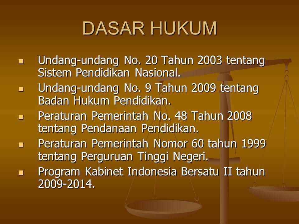DASAR HUKUM Undang-undang No.20 Tahun 2003 tentang Sistem Pendidikan Nasional.