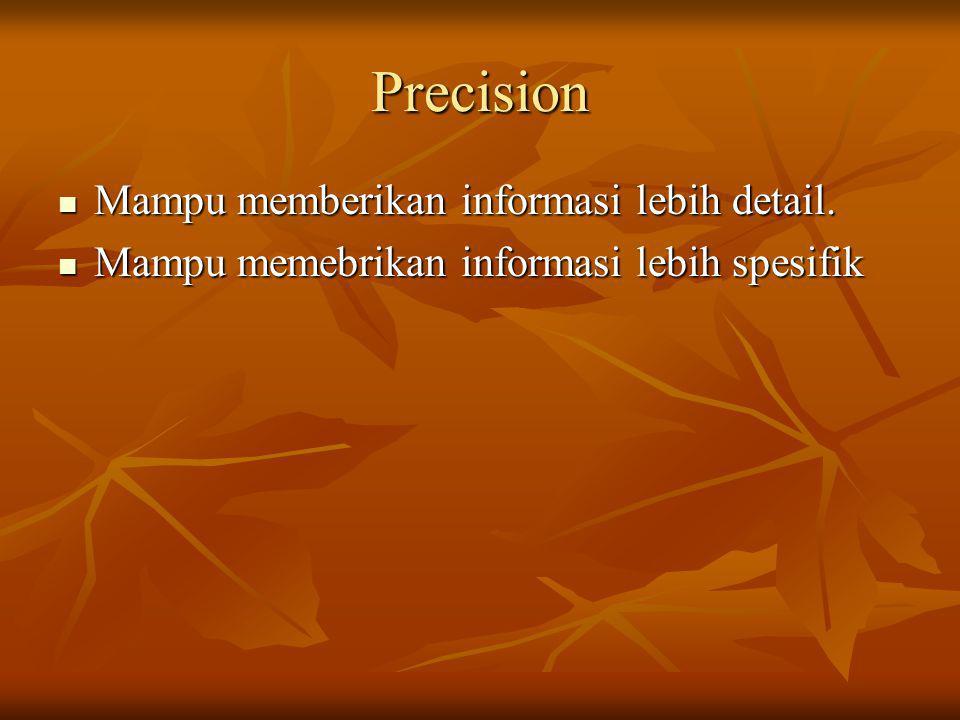 Precision Mampu memberikan informasi lebih detail. Mampu memberikan informasi lebih detail. Mampu memebrikan informasi lebih spesifik Mampu memebrikan