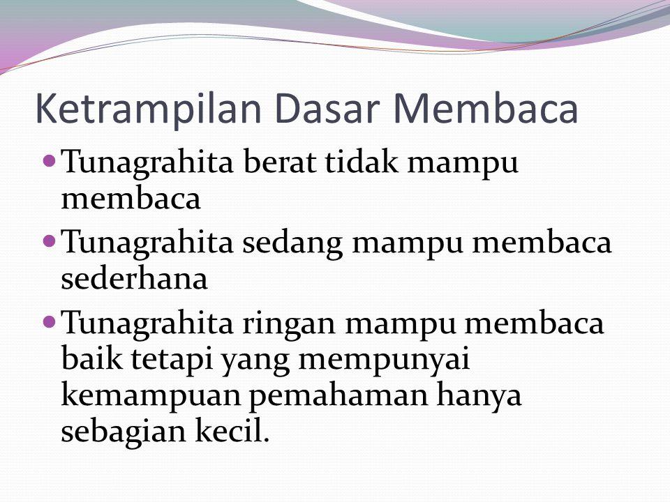 Ketrampilan Dasar Membaca Tunagrahita berat tidak mampu membaca Tunagrahita sedang mampu membaca sederhana Tunagrahita ringan mampu membaca baik tetapi yang mempunyai kemampuan pemahaman hanya sebagian kecil.