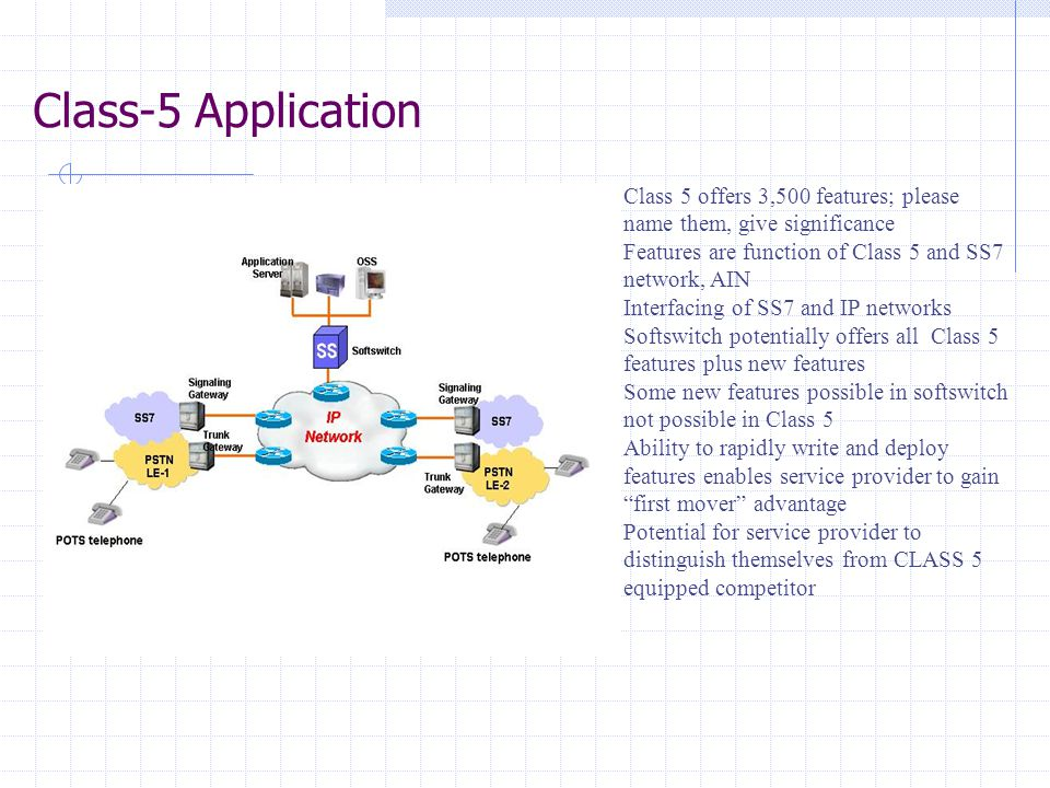 Class-5 Application Class 5 offers 3,500 features; please name them, give significance Features are function of Class 5 and SS7 network, AIN Interfaci