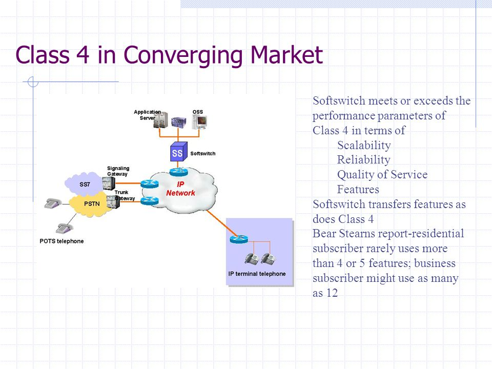 Class 4 in Converging Market Softswitch meets or exceeds the performance parameters of Class 4 in terms of Scalability Reliability Quality of Service Features Softswitch transfers features as does Class 4 Bear Stearns report-residential subscriber rarely uses more than 4 or 5 features; business subscriber might use as many as 12
