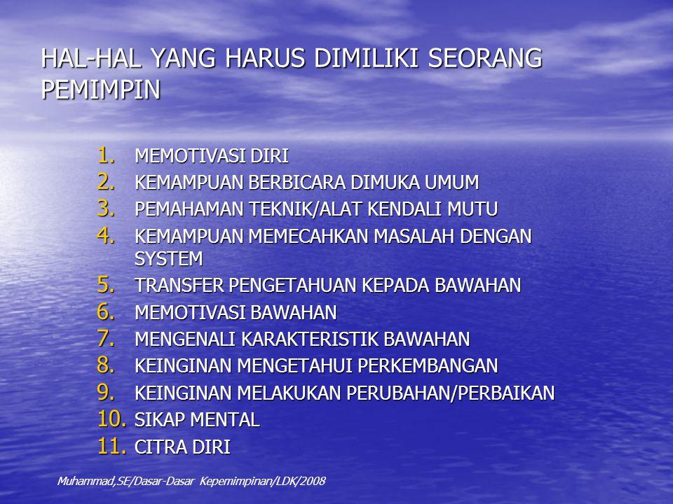 HAL-HAL YANG HARUS DIMILIKI SEORANG PEMIMPIN 1. MEMOTIVASI DIRI 2. KEMAMPUAN BERBICARA DIMUKA UMUM 3. PEMAHAMAN TEKNIK/ALAT KENDALI MUTU 4. KEMAMPUAN
