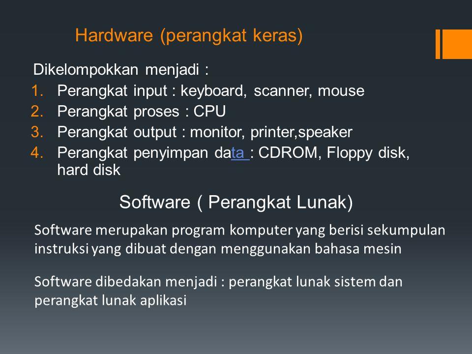 Hardware (perangkat keras) Dikelompokkan menjadi : 1.Perangkat input : keyboard, scanner, mouse 2.Perangkat proses : CPU 3.Perangkat output : monitor,