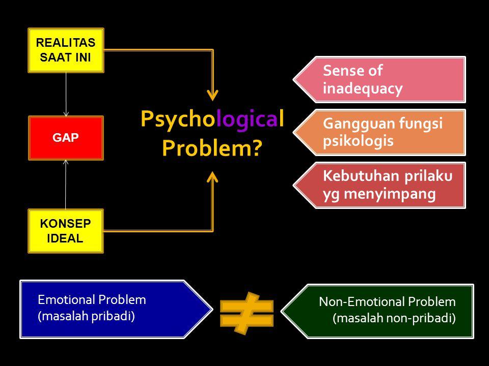 Psychological Problem? REALITAS SAAT INI GAP KONSEP IDEAL Sense of inadequacy Gangguan fungsi psikologis Kebutuhan prilaku yg menyimpang Emotional Pro