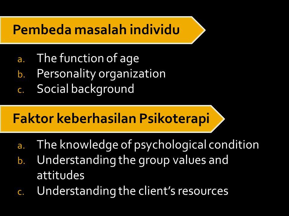 a. The function of age b. Personality organization c. Social background Pembeda masalah individu Faktor keberhasilan Psikoterapi a. The knowledge of p