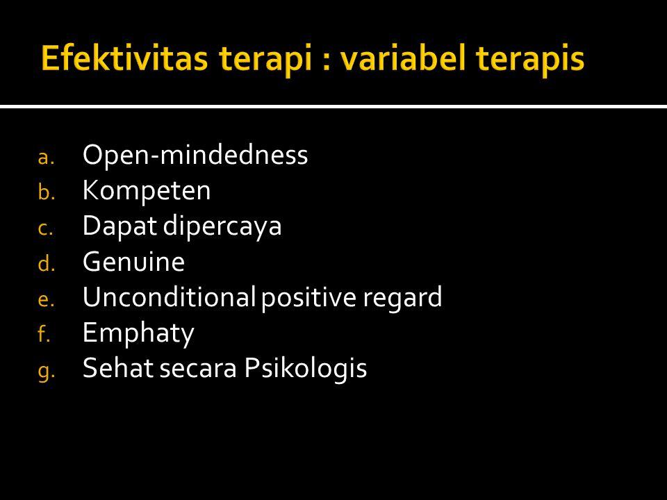 a. Open-mindedness b. Kompeten c. Dapat dipercaya d. Genuine e. Unconditional positive regard f. Emphaty g. Sehat secara Psikologis