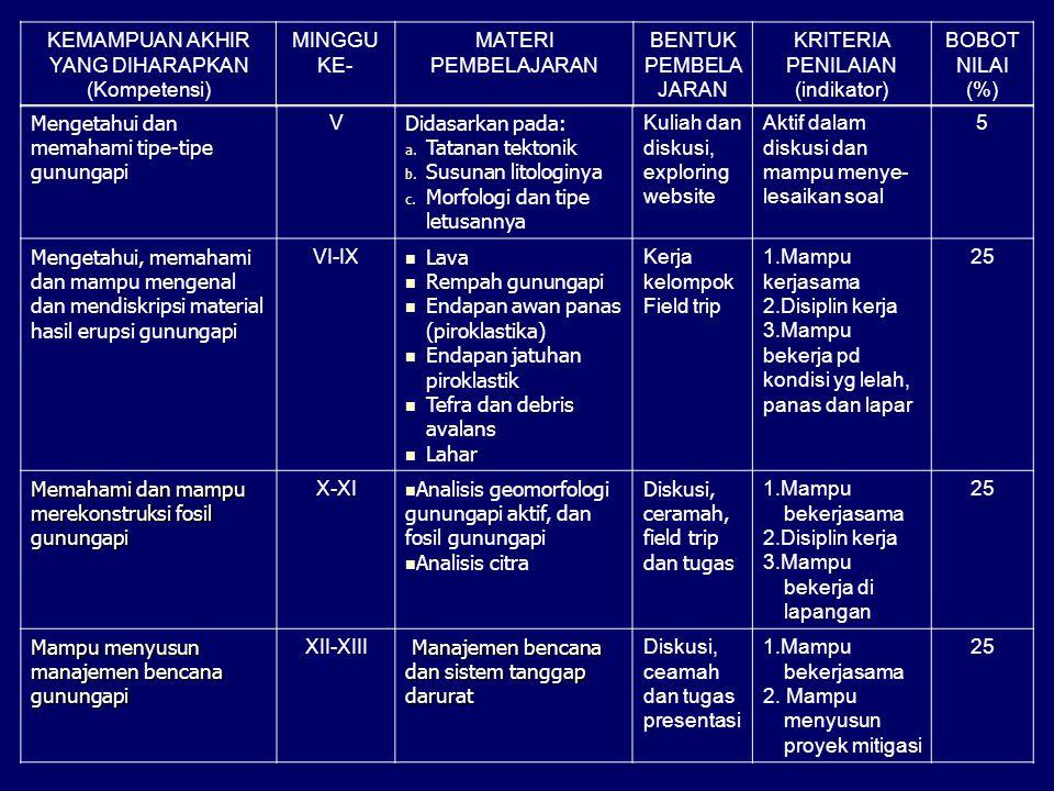 Mengetahui dan memahami tipe-tipe gunungapi V Didasarkan pada: a. Tatanan tektonik b. Susunan litologinya c. Morfologi dan tipe letusannya Kuliah dan