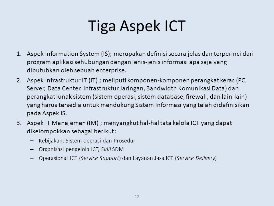 Tiga Aspek ICT 1.Aspek Information System (IS); merupakan definisi secara jelas dan terperinci dari program aplikasi sehubungan dengan jenis-jenis inf