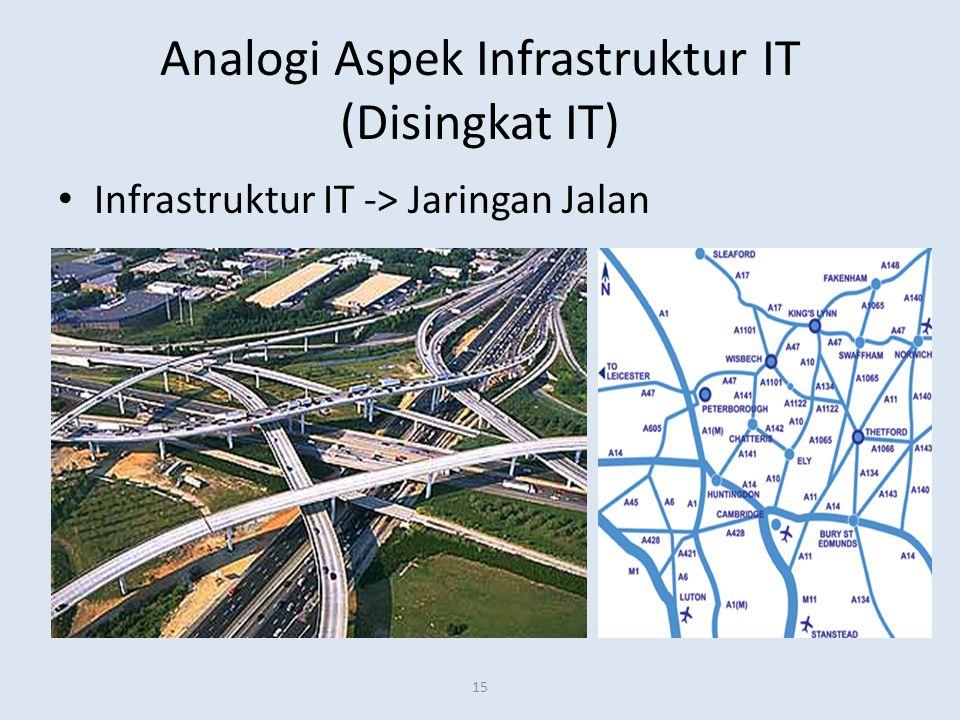 Analogi Aspek Infrastruktur IT (Disingkat IT) Infrastruktur IT -> Jaringan Jalan 15