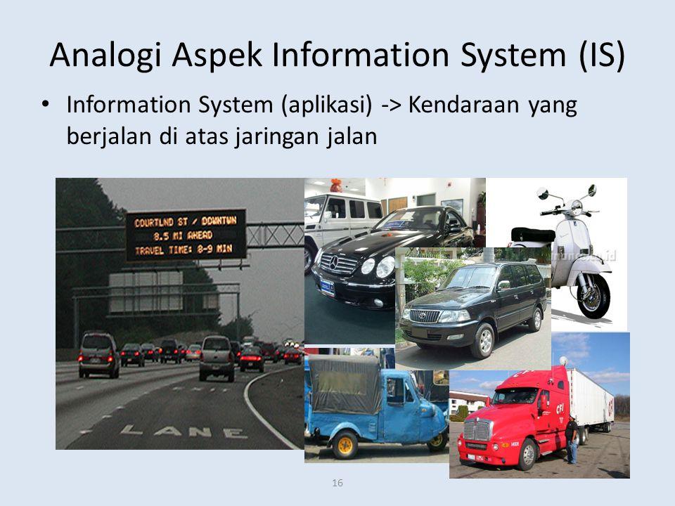 Analogi Aspek Information System (IS) Information System (aplikasi) -> Kendaraan yang berjalan di atas jaringan jalan 16