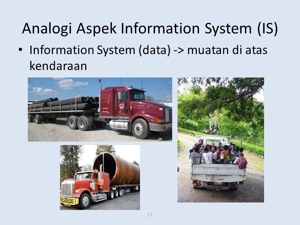 Analogi Aspek Information System (IS) Information System (data) -> muatan di atas kendaraan 17