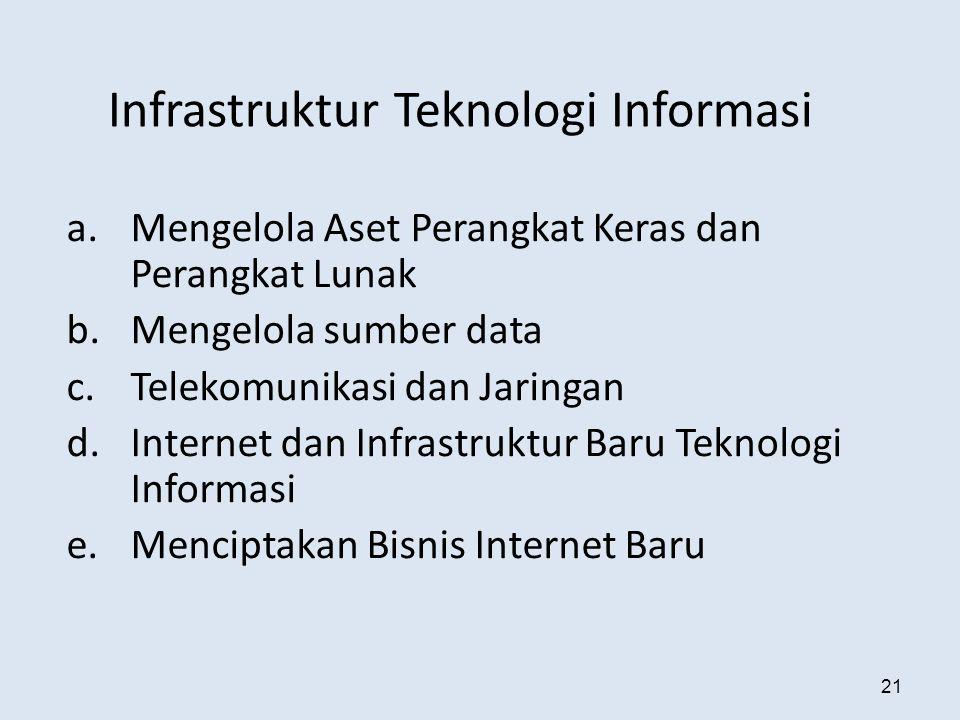 21 Infrastruktur Teknologi Informasi a.Mengelola Aset Perangkat Keras dan Perangkat Lunak b.Mengelola sumber data c.Telekomunikasi dan Jaringan d.Inte