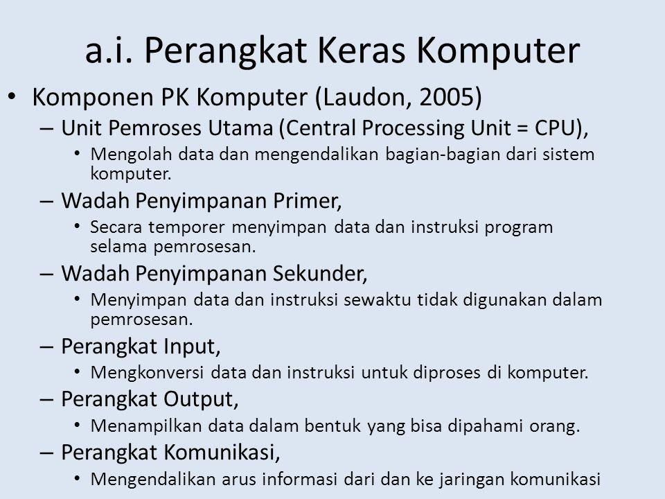 a.i. Perangkat Keras Komputer Komponen PK Komputer (Laudon, 2005) – Unit Pemroses Utama (Central Processing Unit = CPU), Mengolah data dan mengendalik