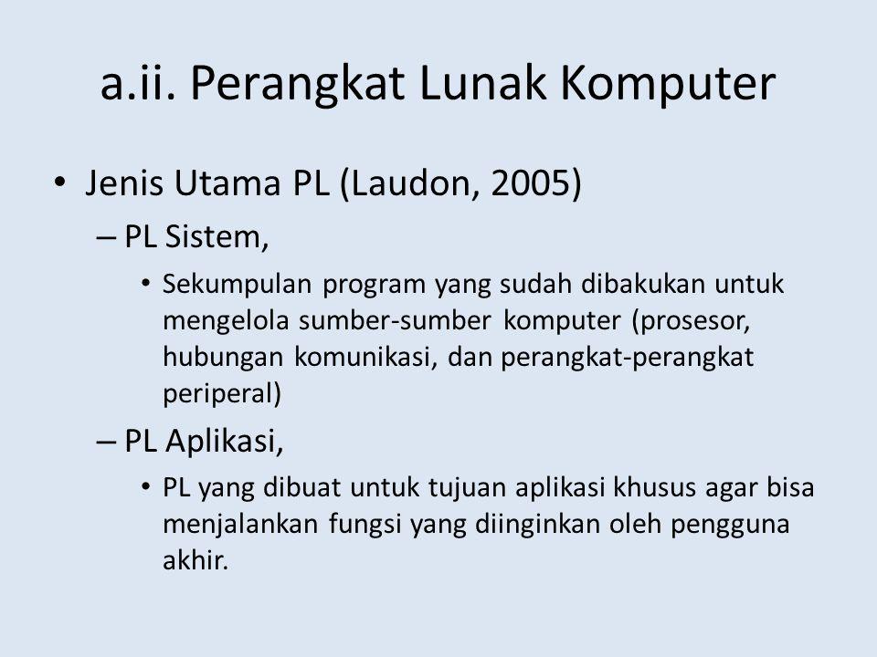 a.ii. Perangkat Lunak Komputer Jenis Utama PL (Laudon, 2005) – PL Sistem, Sekumpulan program yang sudah dibakukan untuk mengelola sumber-sumber komput