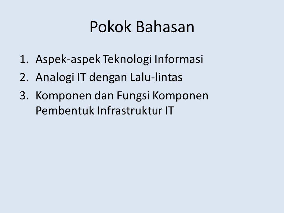 Pokok Bahasan 1.Aspek-aspek Teknologi Informasi 2.Analogi IT dengan Lalu-lintas 3.Komponen dan Fungsi Komponen Pembentuk Infrastruktur IT