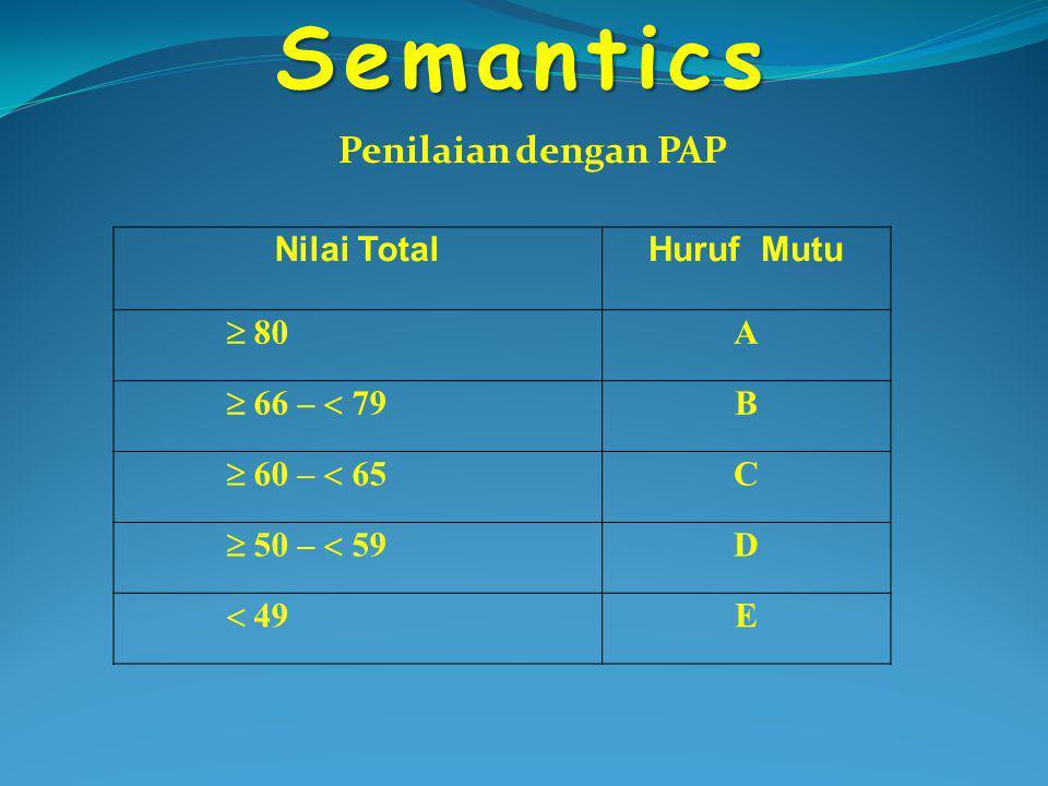 Semantics Hal yang dinilai Bobot Kehadiran Kuis dan Tugas Ujian Tengah Semester Ujian Akhir Semester 10% 30% Nilai Total100%