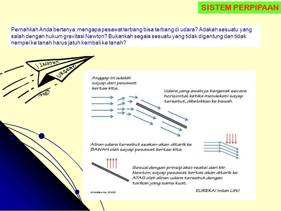 Displacement Blower Mampu mampat SISTEM PERPIPAAN
